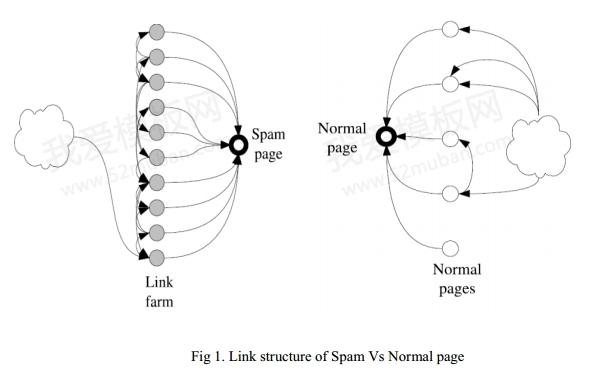 锚文本写法以及锚文本链接作用