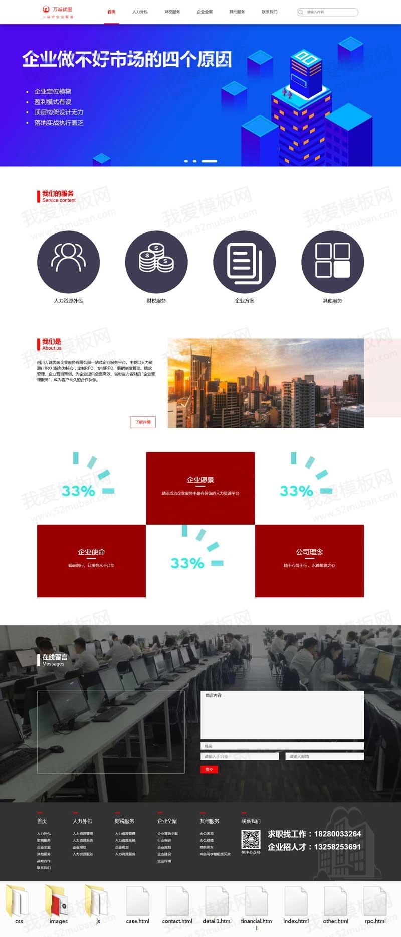 企业人力财务管理官网html模板