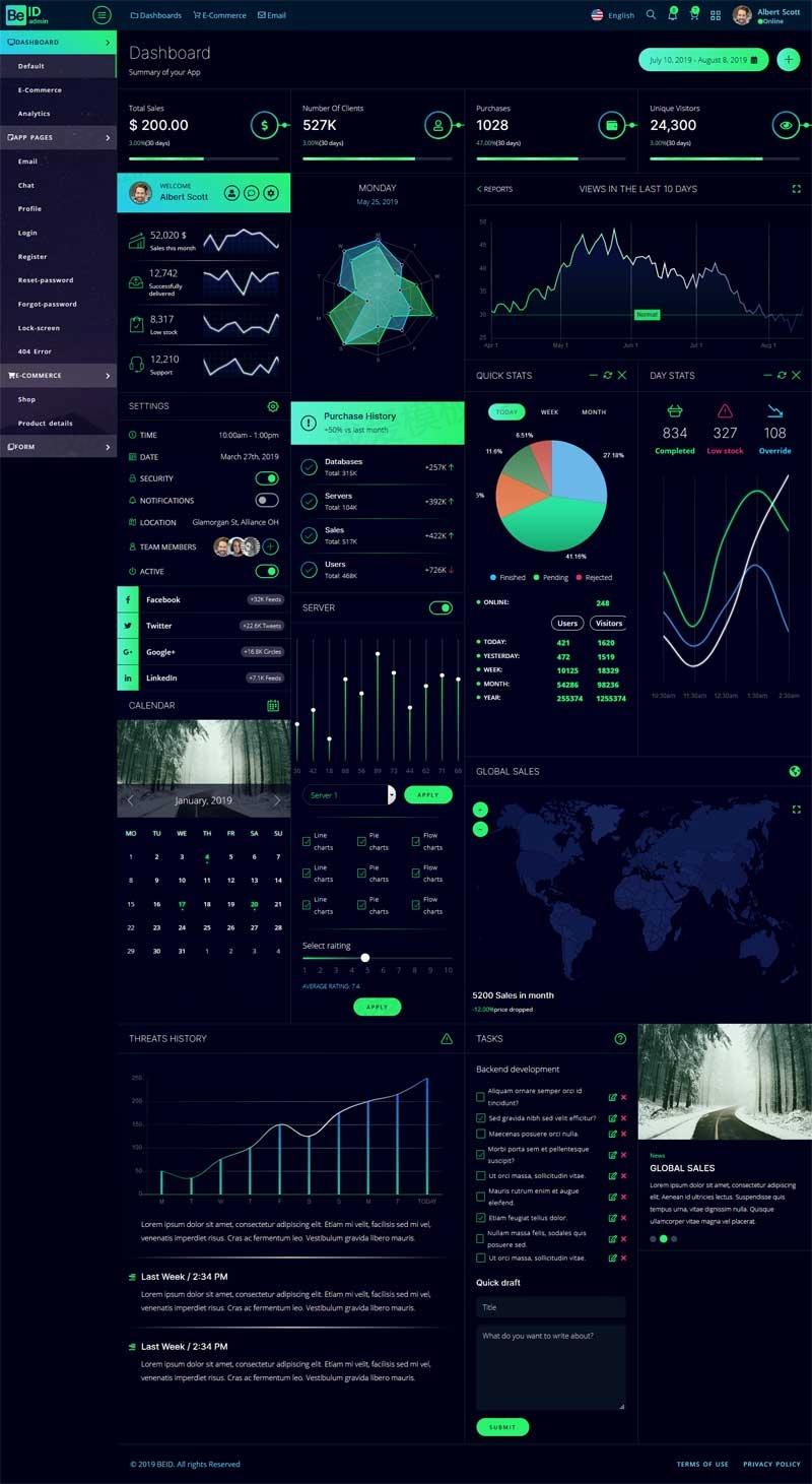 html5电商业务数据分析管理模板